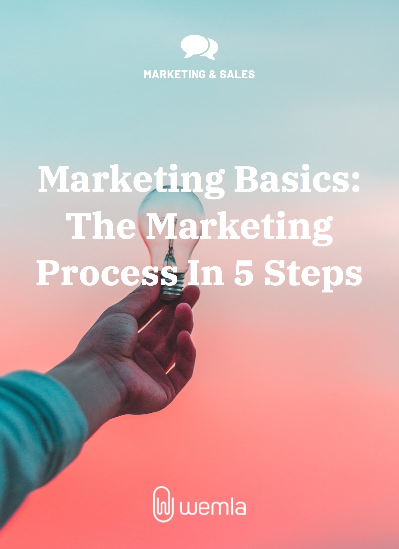 How to market your small business, marketing defined and the marketing process described in five steps. @WemlaCo
