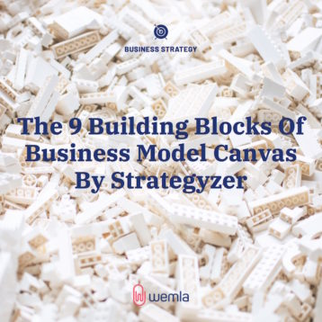 The 9 Building Blocks Of Business Model Canvas By Strategyzer